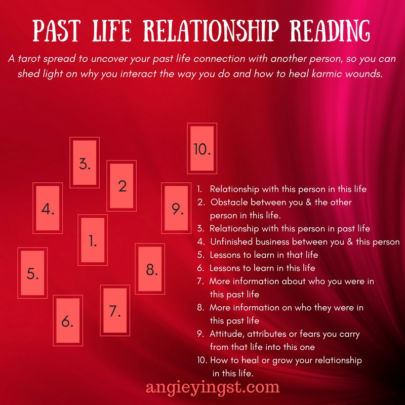 Past Life Relationship Spread — angie yingst