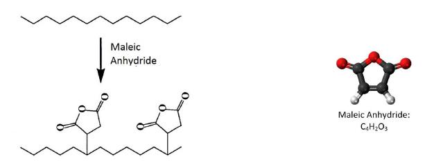 將馬林酸酐接枝在聚合物側鏈上,能增加聚合物極性