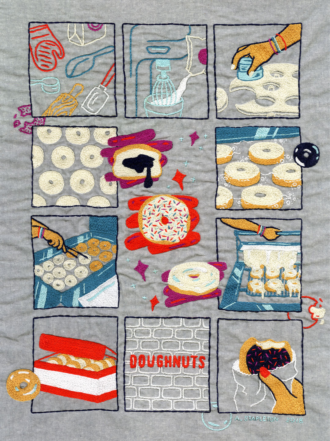 From Dough to Doughnut -