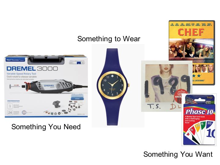 From left to right: Dremel 3000 Rotary Tool, Kate Spade Rumsey Watch, Chef, Taylor Swift 1989 cd and Phase 10 card game