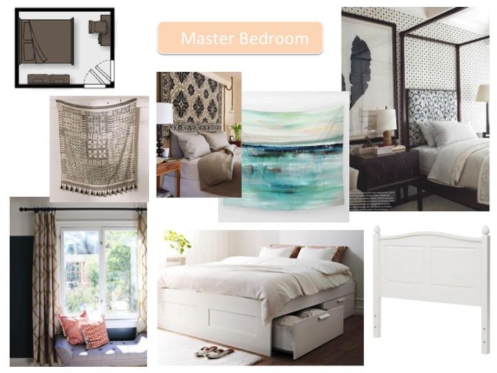 Master Bedroom Board.jpg