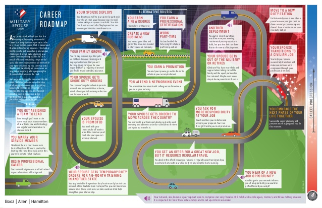 military-spouse-career-roadmap-1-638.jpg