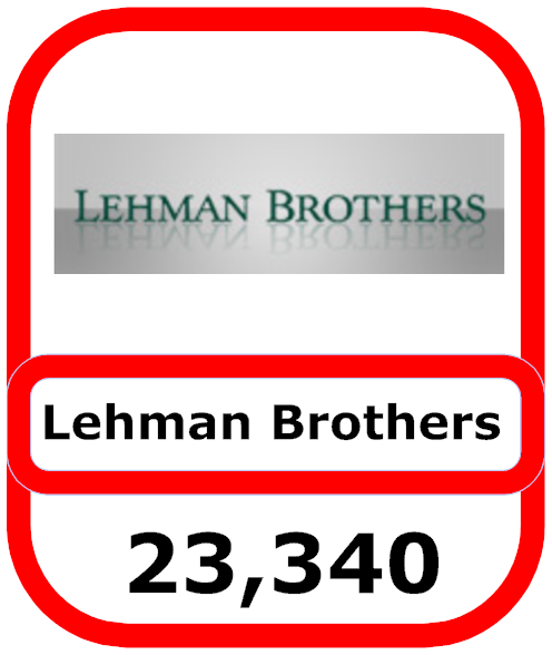 Lehman Brothers Job Loss Outsourcing
