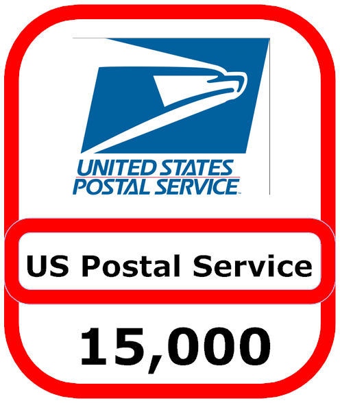United States Postal Service Job Loss Outsourcing