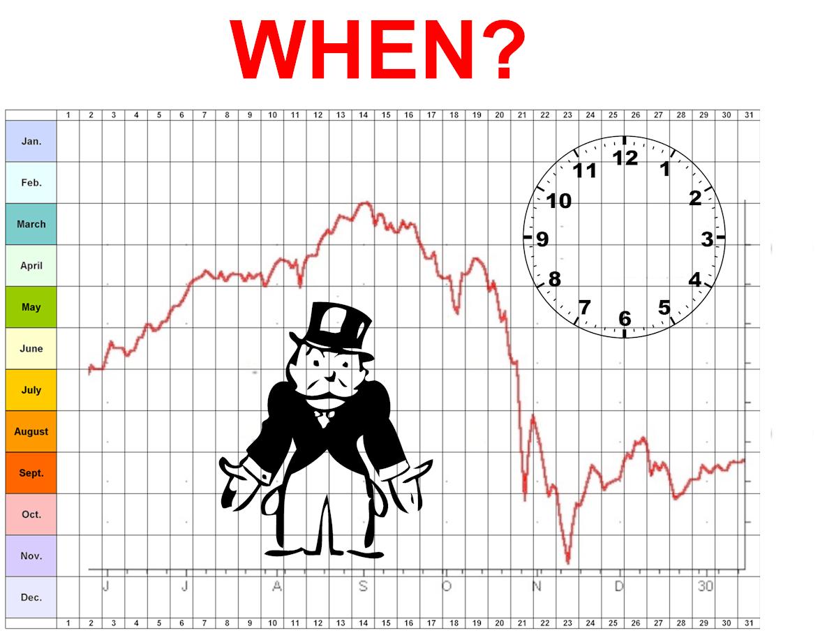 Am I Next? Recession. Change. Job Loss.