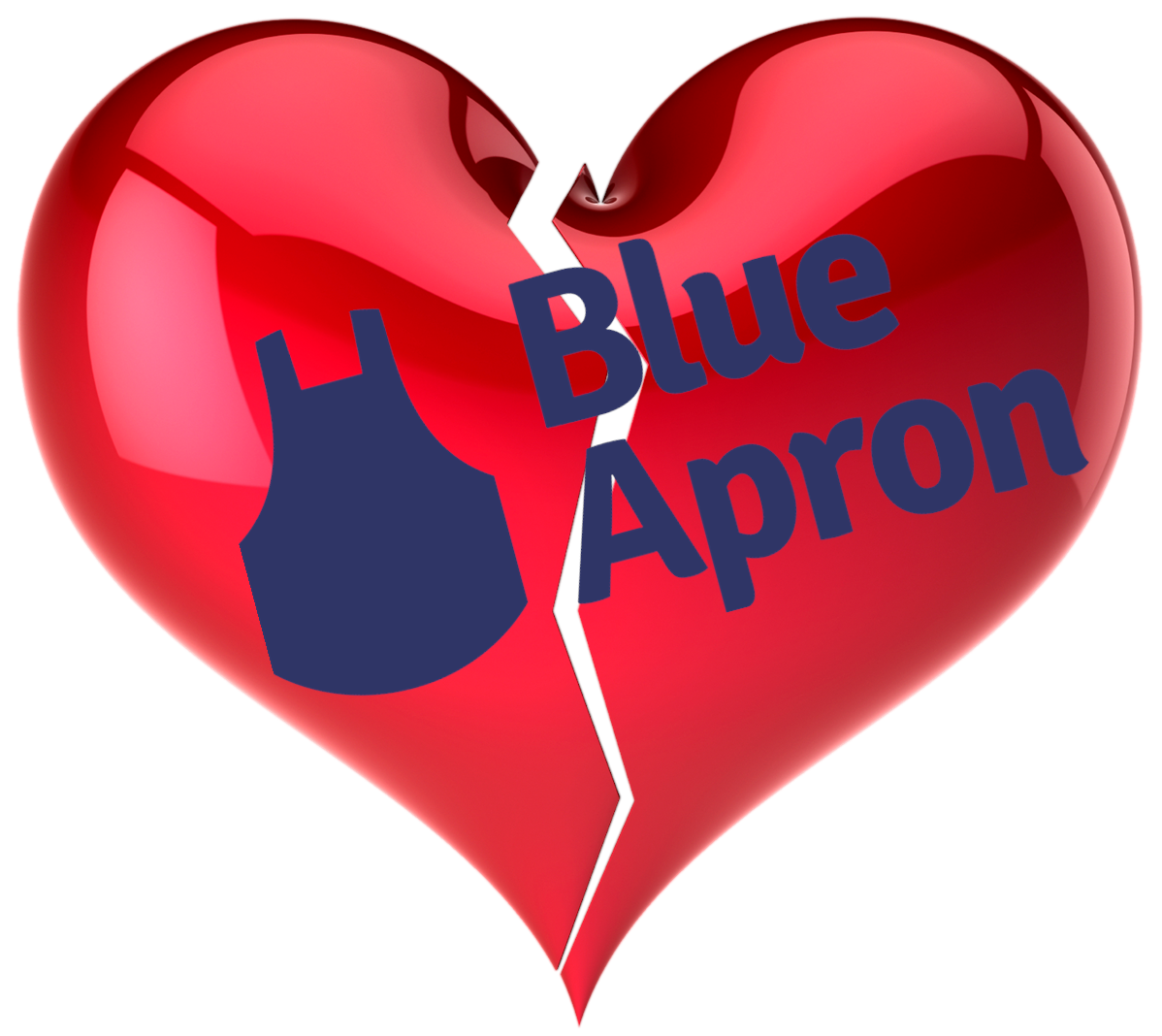 Am I Next? Layoffs and Loses at Blue Apron