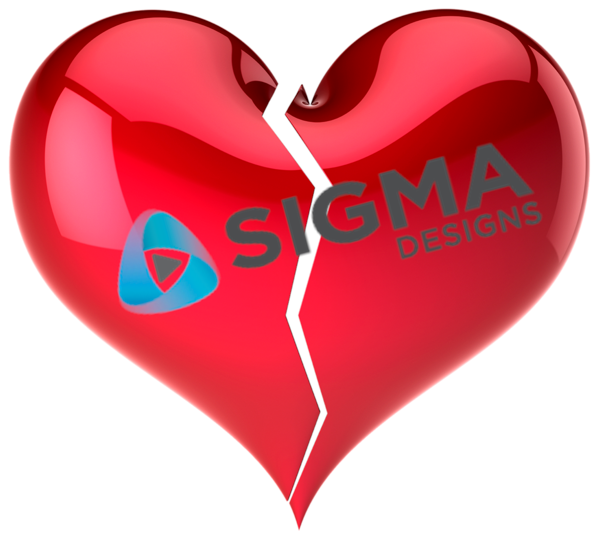 Am I Next? Layoffs at Sigma Designs -- Liquidation
