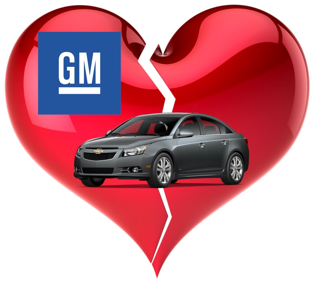 Am I Next? Layoffs at General Motors