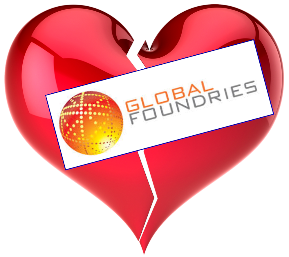 Am I Next? GlobalFoundaries discontinues competing on advanced technology chips.