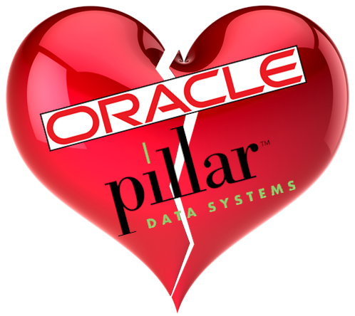 Pillar Data Systems, division of Oracle is shutting down with 300 layoffs.