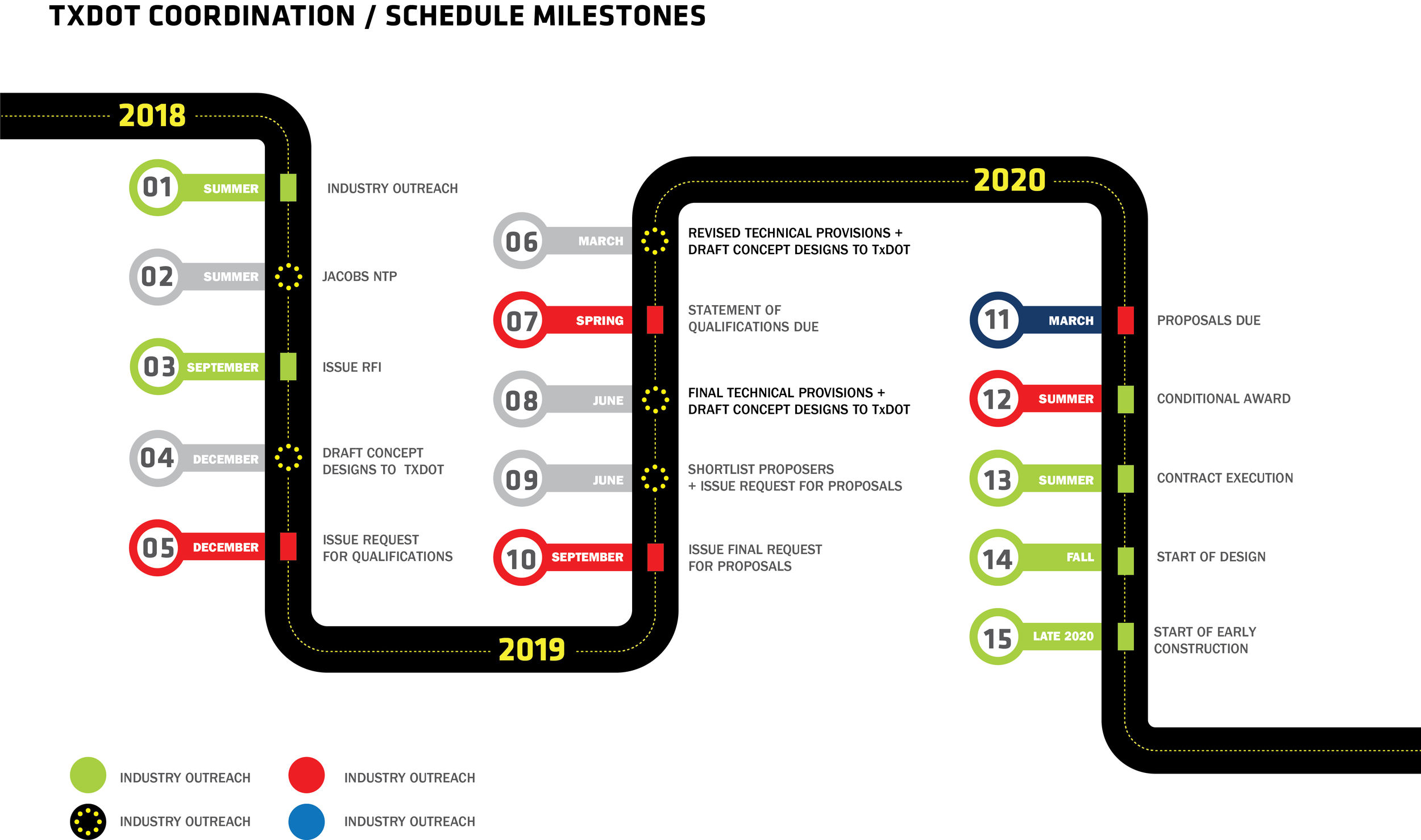 Schedule Milestones Graphic copy-04.png
