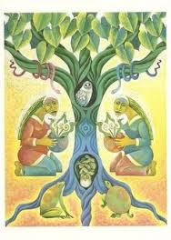 Artwork originally by Mara Berendt Friedman, cited as placenta burial art in  Nurturing Our Wildness