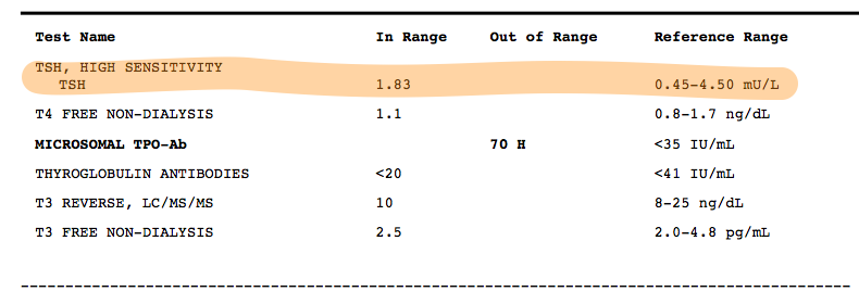 Sample lab results showing reference range and resultant values.