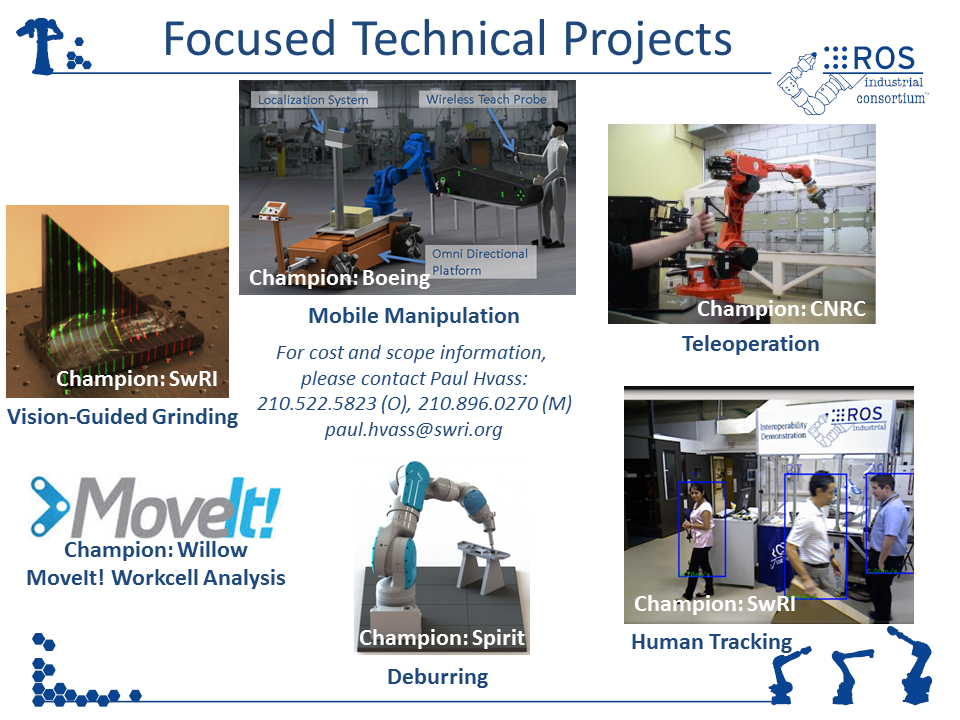 Current Consortium Focused Technical Projects