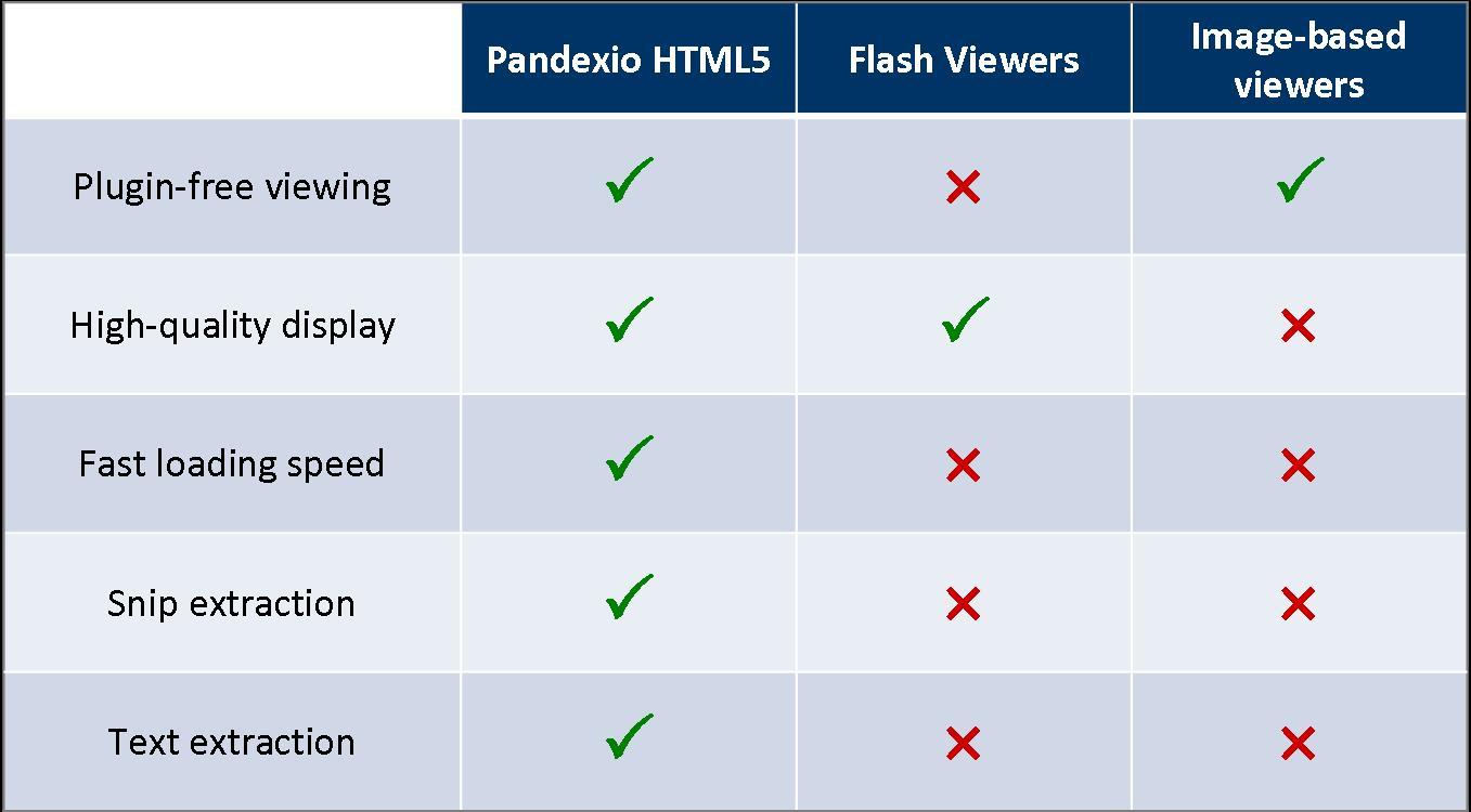 Viewer comparison chart.jpg