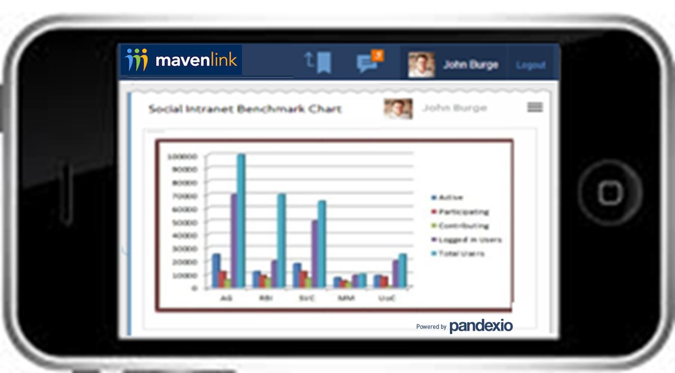 Mavenlink mobile PBP.png