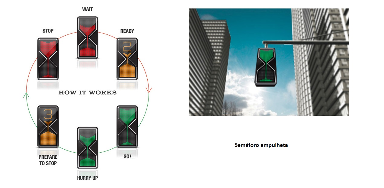 semaforo-led-sand-glass_2.jpg