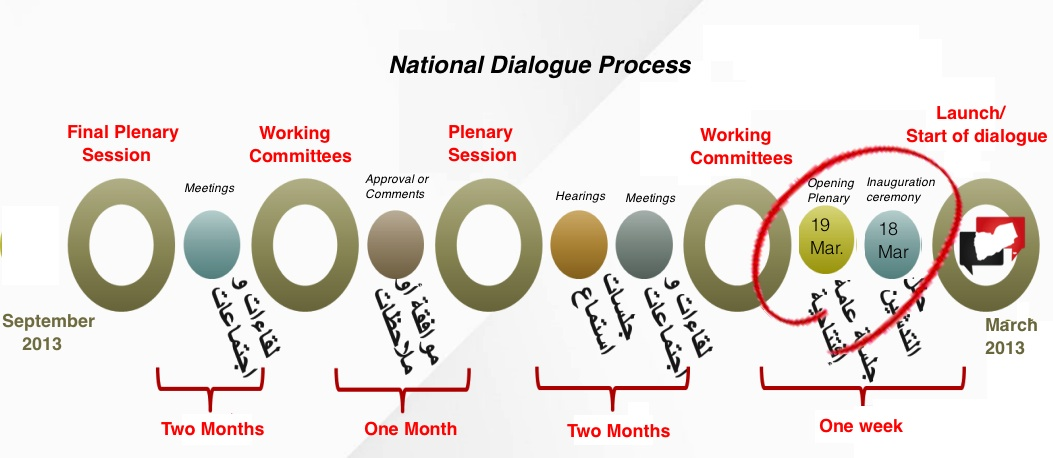 National Dialogue - Atlantic Council.jpg