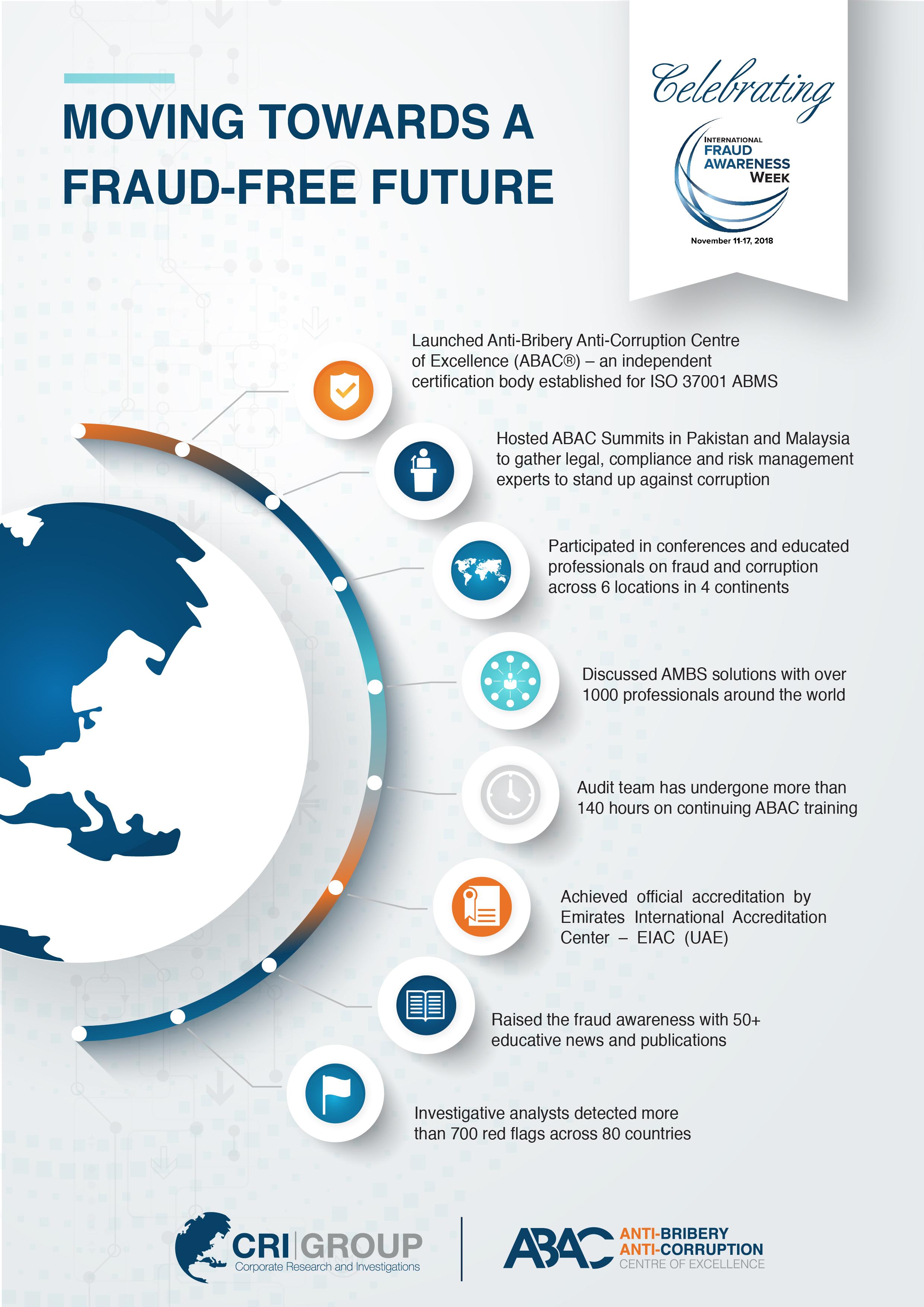 fraudAwarenessWeek_vertical-01.jpg