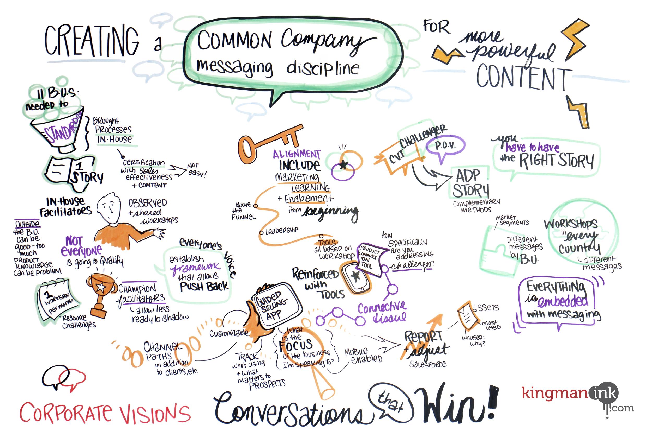 KingmanInk_CorporateVisions_CommonCompany.jpg