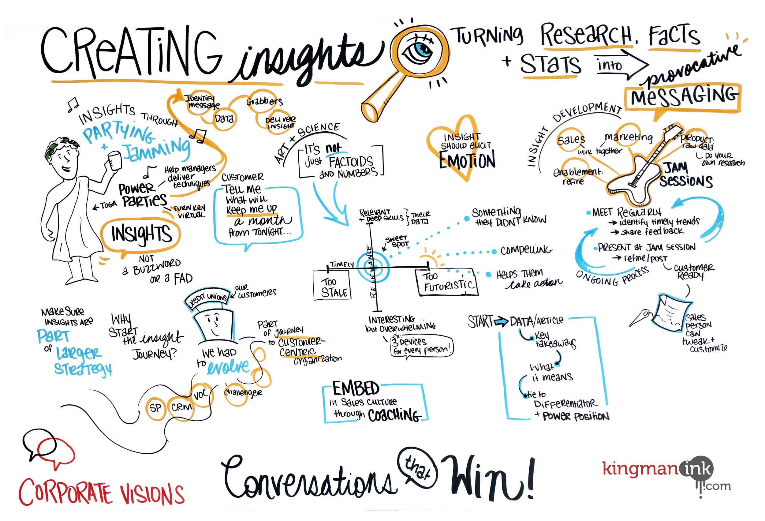 KingmanInk_CorporateVisions_CreatingInsights.jpg