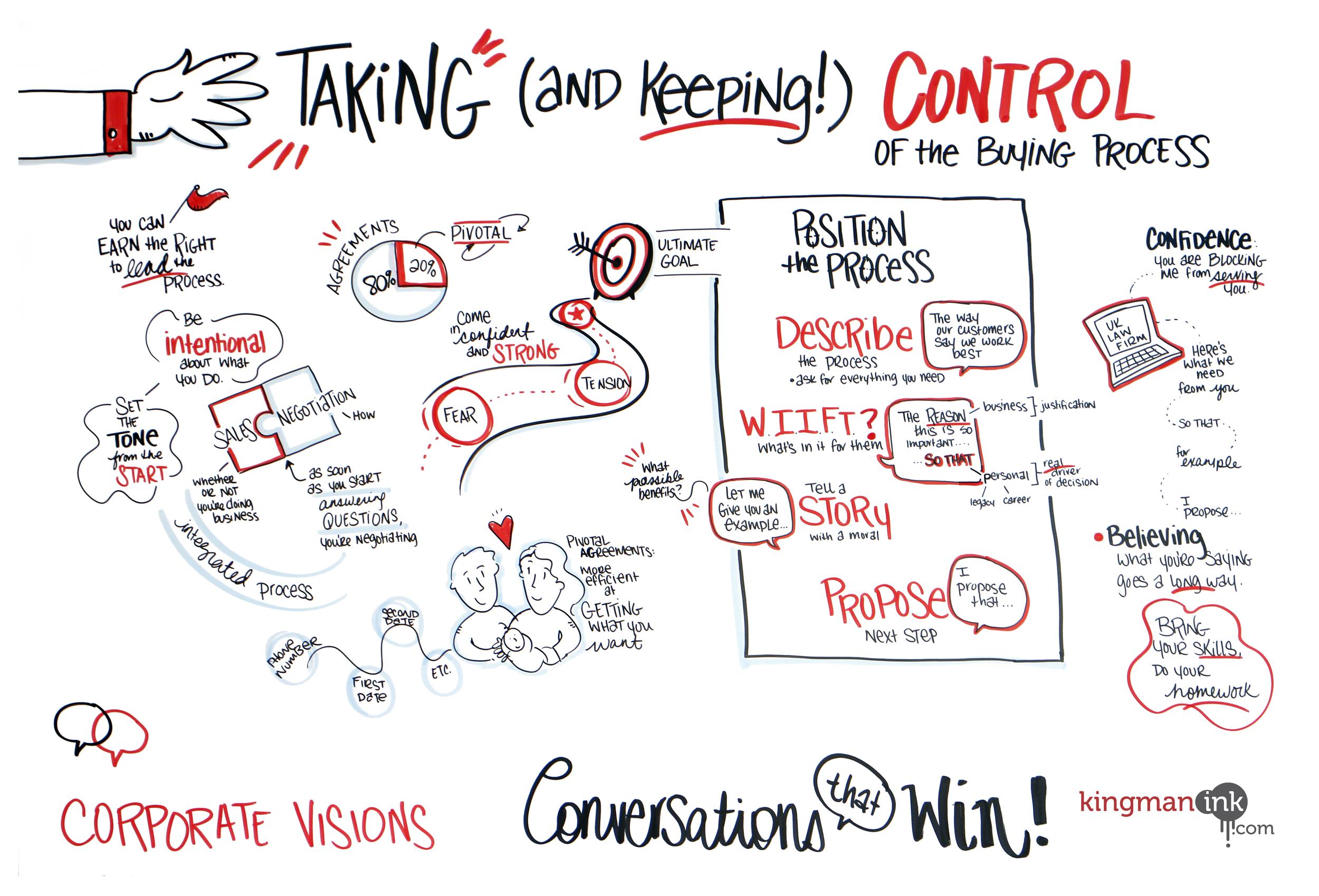 KingmanInk_CorporateVisions_TakingControl.jpg
