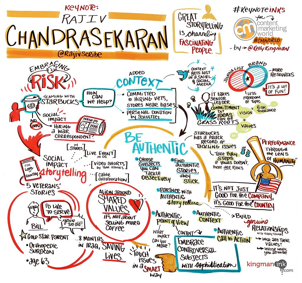 KinmanInk_CMW2015_Chandrasekaran_ss.jpg