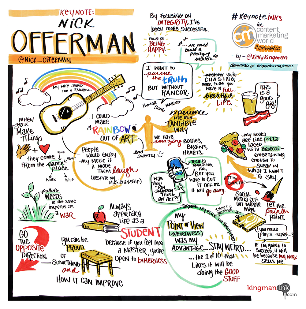 KinmanInk_CMW2015_Offerman.jpg