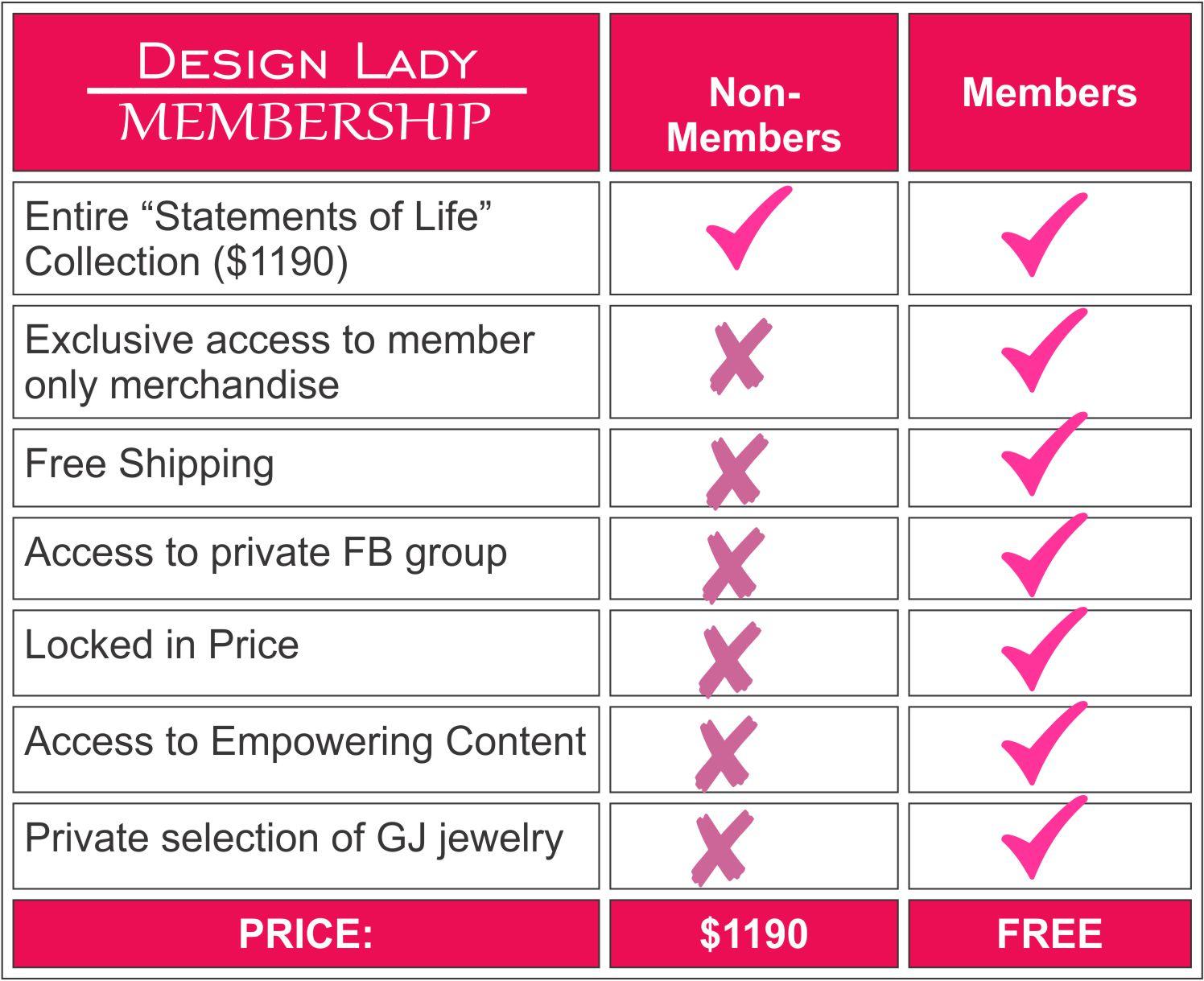 Design Lady Membership benefits 2