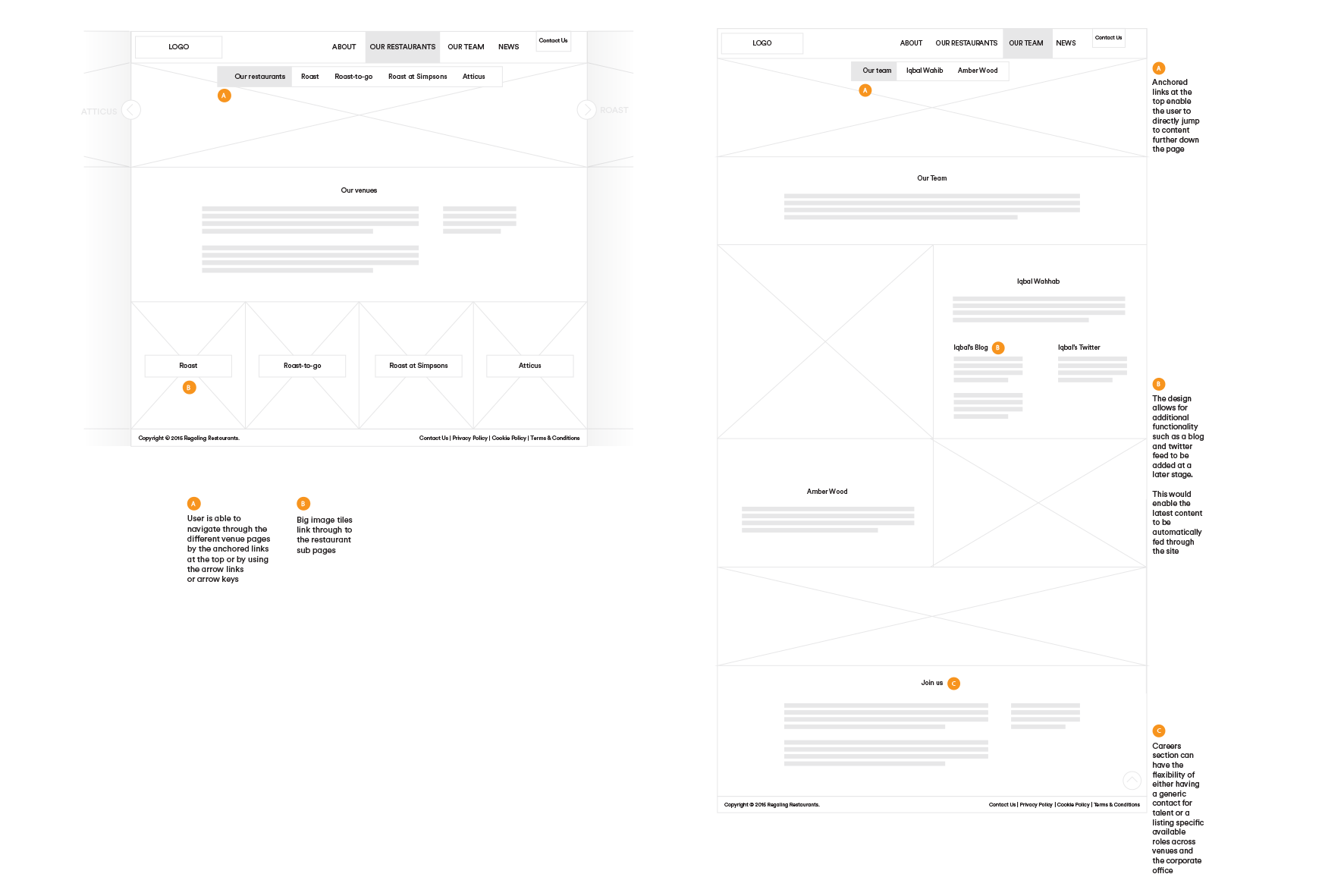Some of the wireframes produced for the project