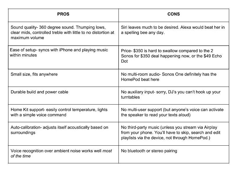HomePod compare.jpg