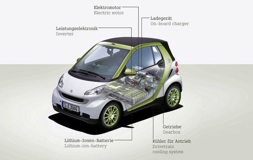 smart_electric_drive.jpg