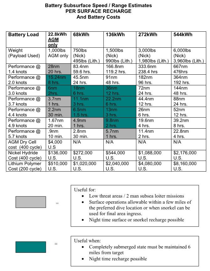 Battery Chart Jpeg.jpg