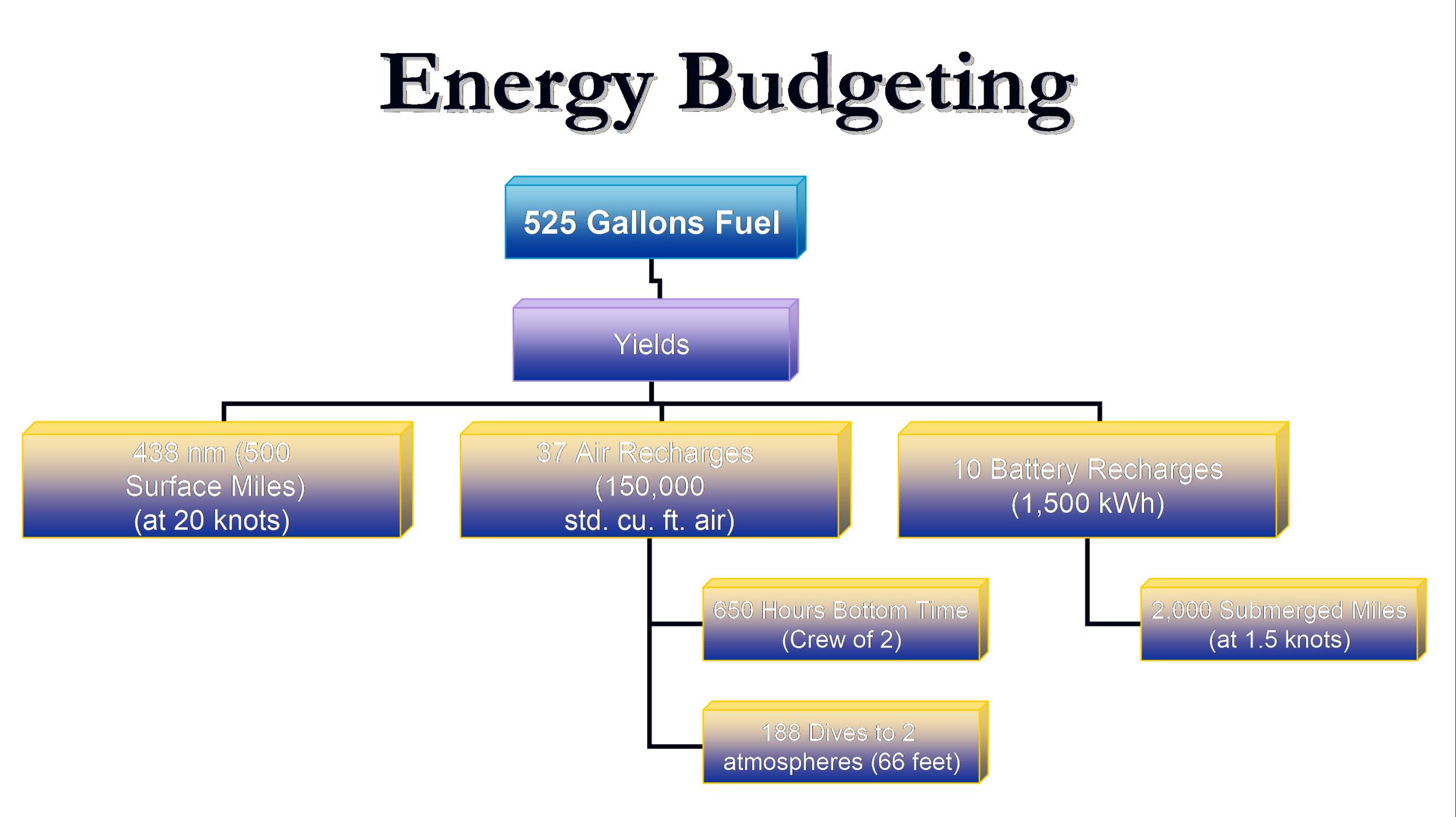 Fuel Allotment JPEG.png