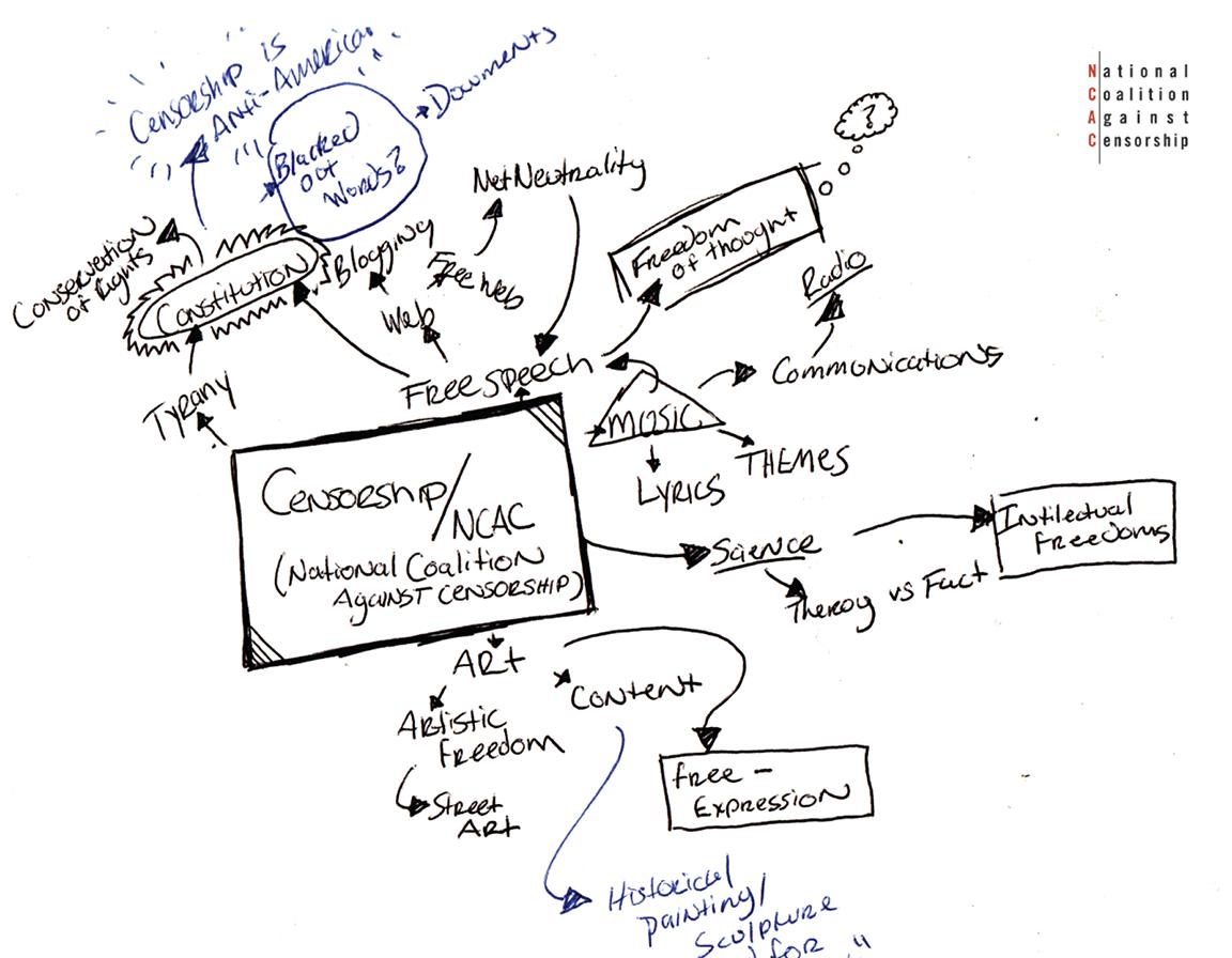 Michael Kuzin process