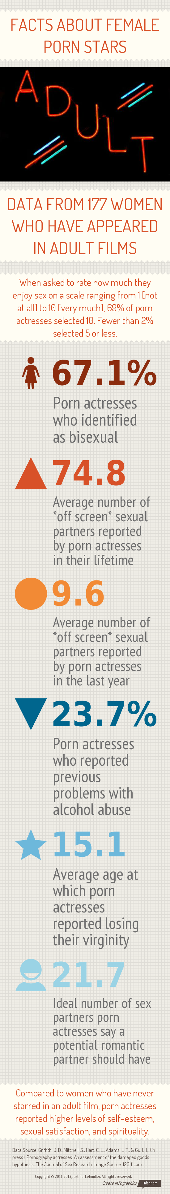 Facts About Female Porn Star.png