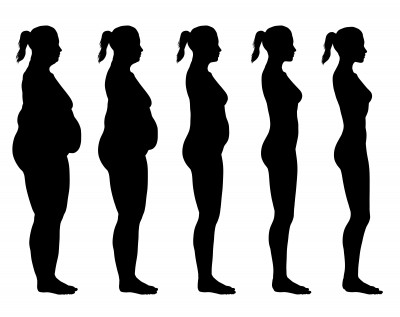 Black and white silhouettes of women ranging from obese to skinny