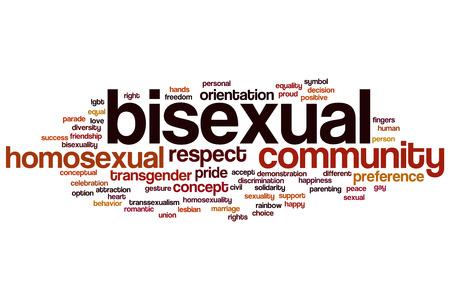 bisexual-sexual-orientation-word-cloud.jpg