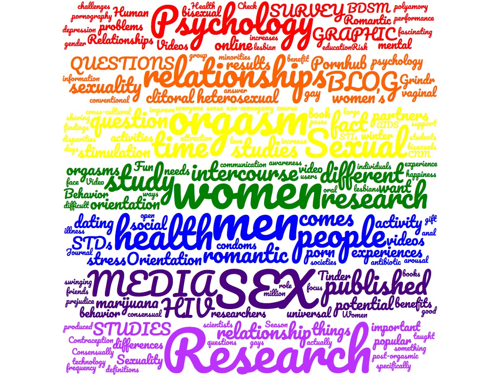 sex-and-psychology-rainbow-word-cloud.jpg