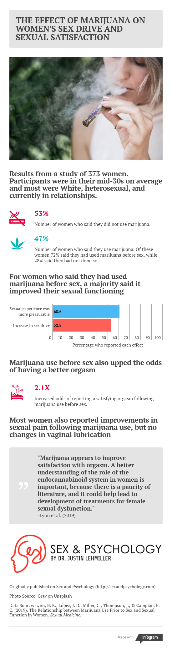 how-marijuana-affects-womens-sexual-function-3.png