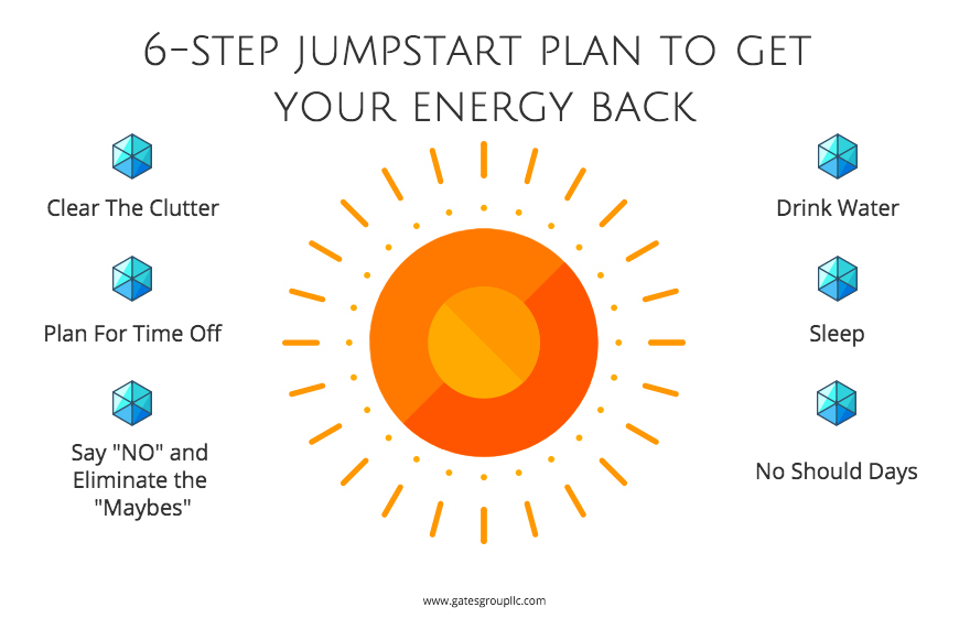 6 step plan for getting your energy back