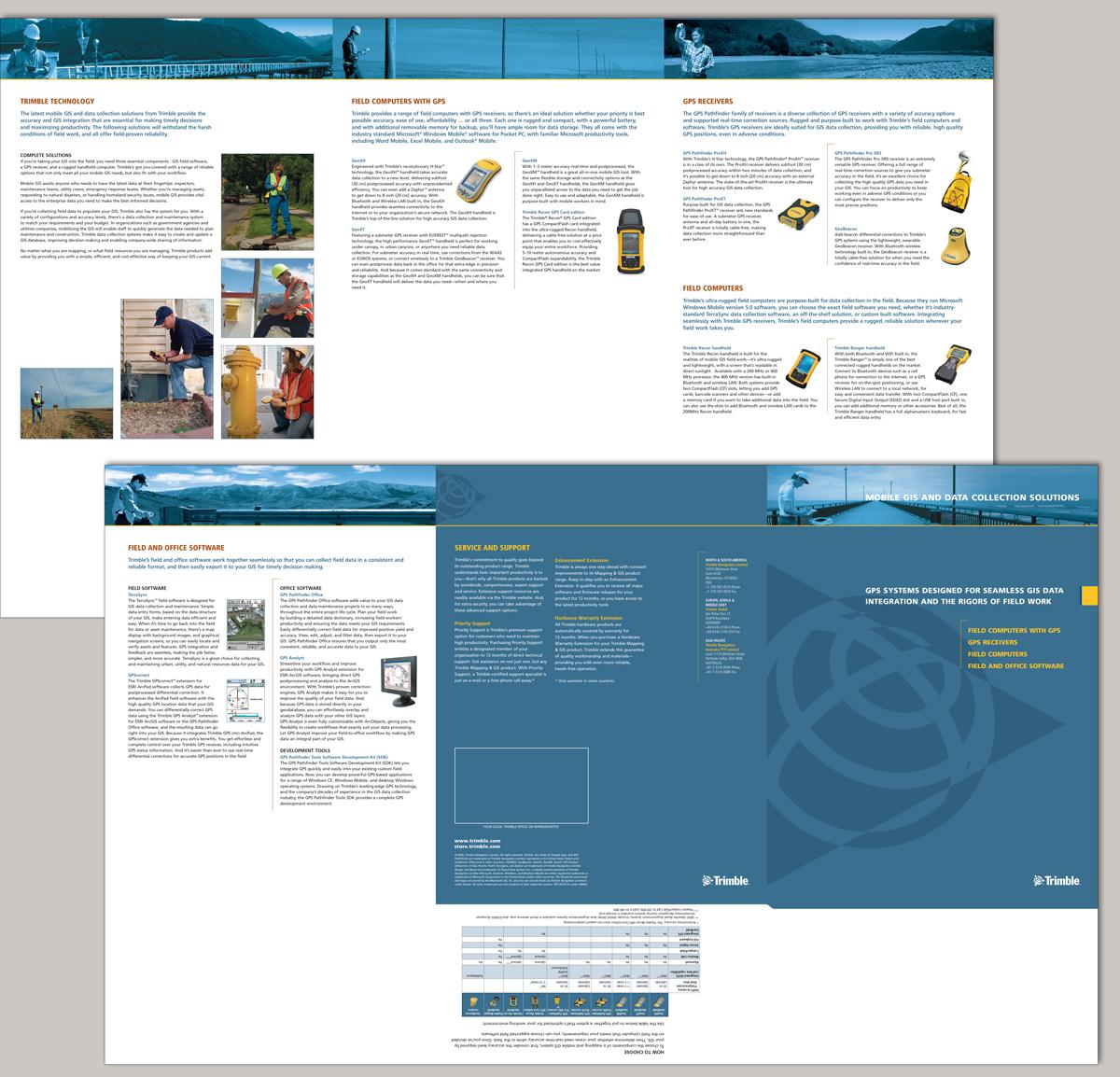MGIS Division - Brochure
