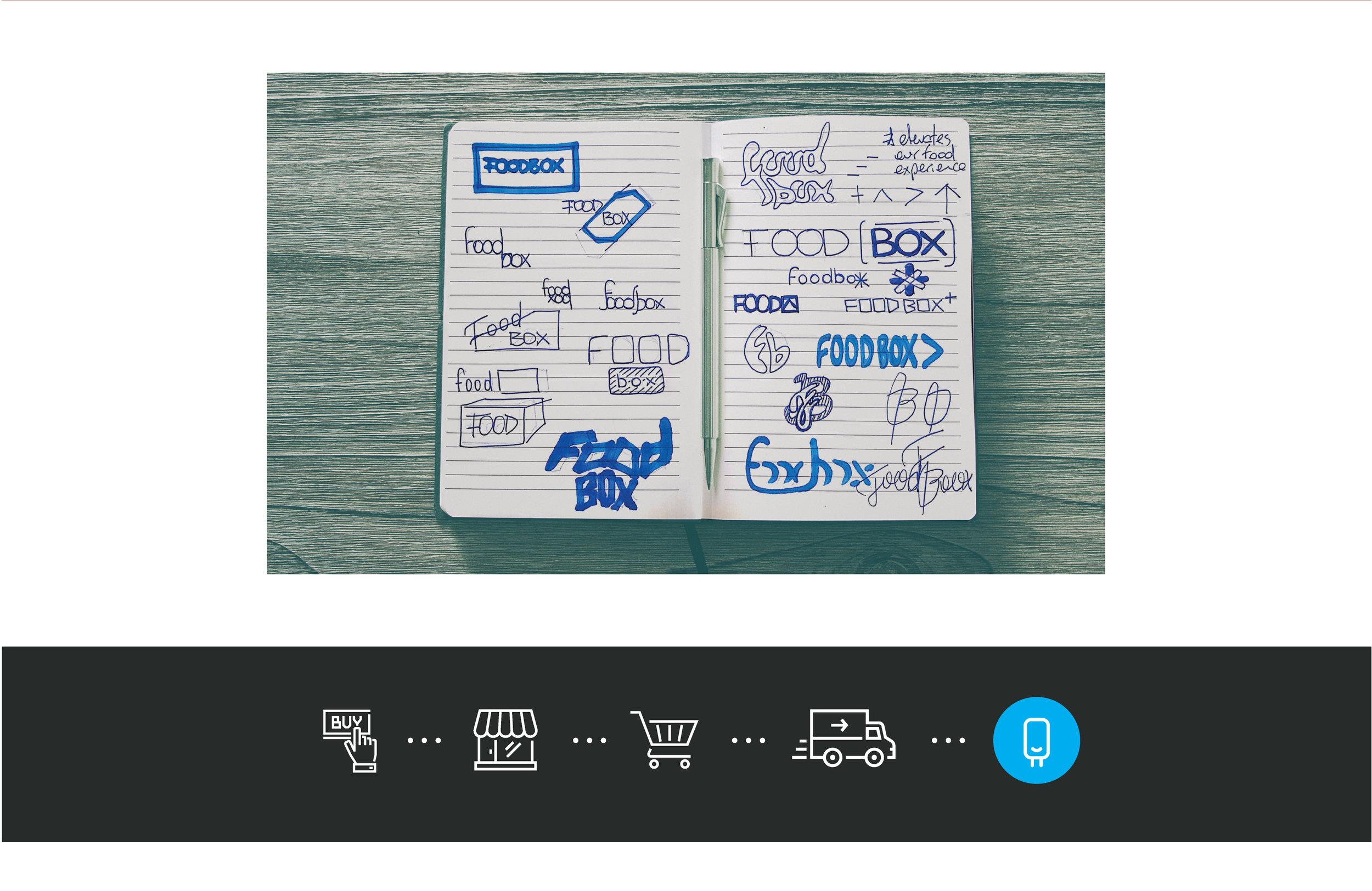 Foodbox-heroandicons.jpg