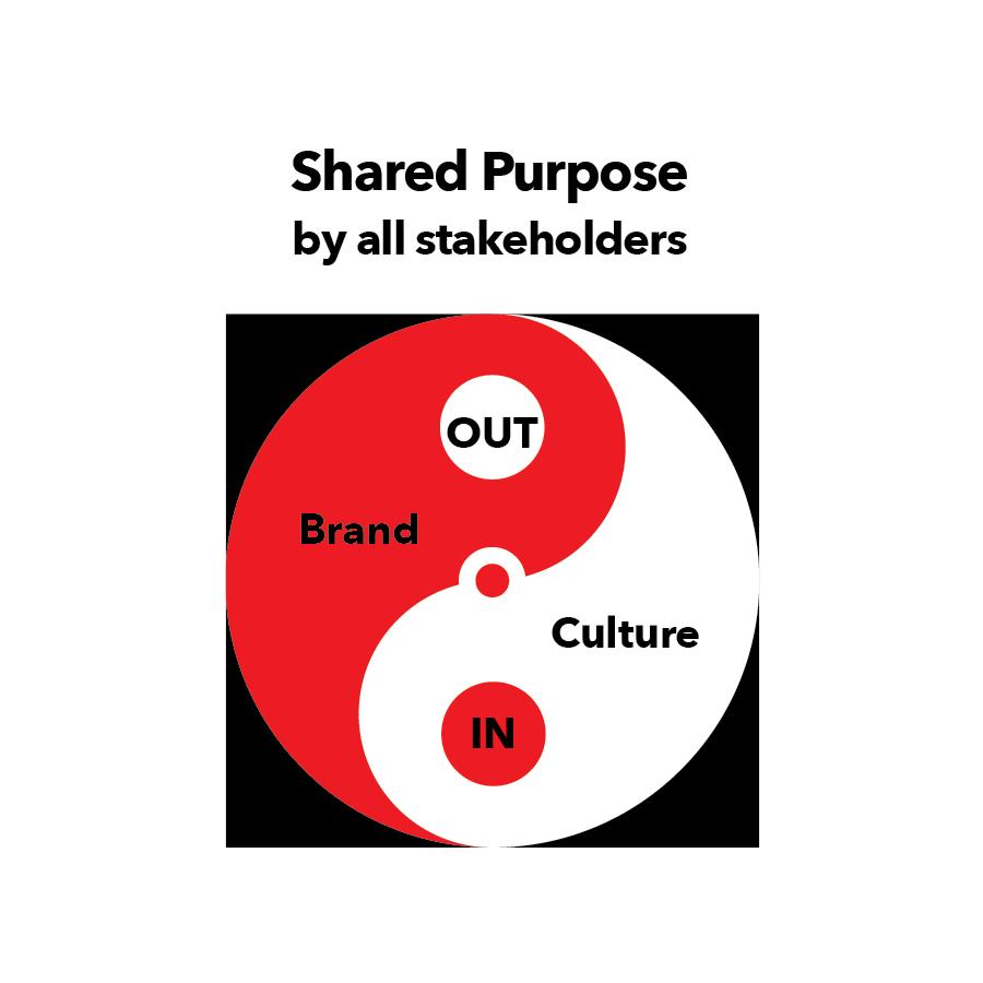 Brand Culture.jpg