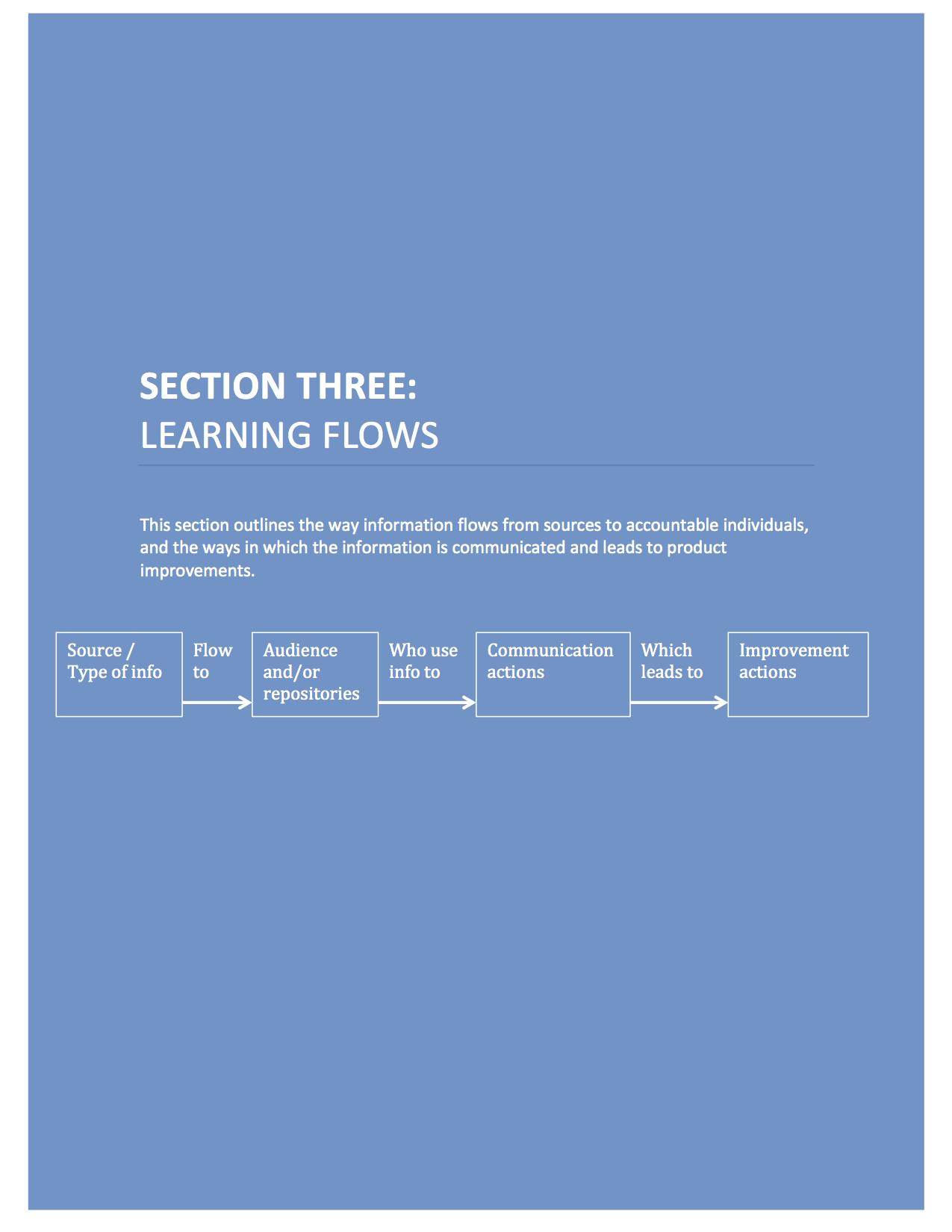 Beta Learning Plan (redacted)13.png