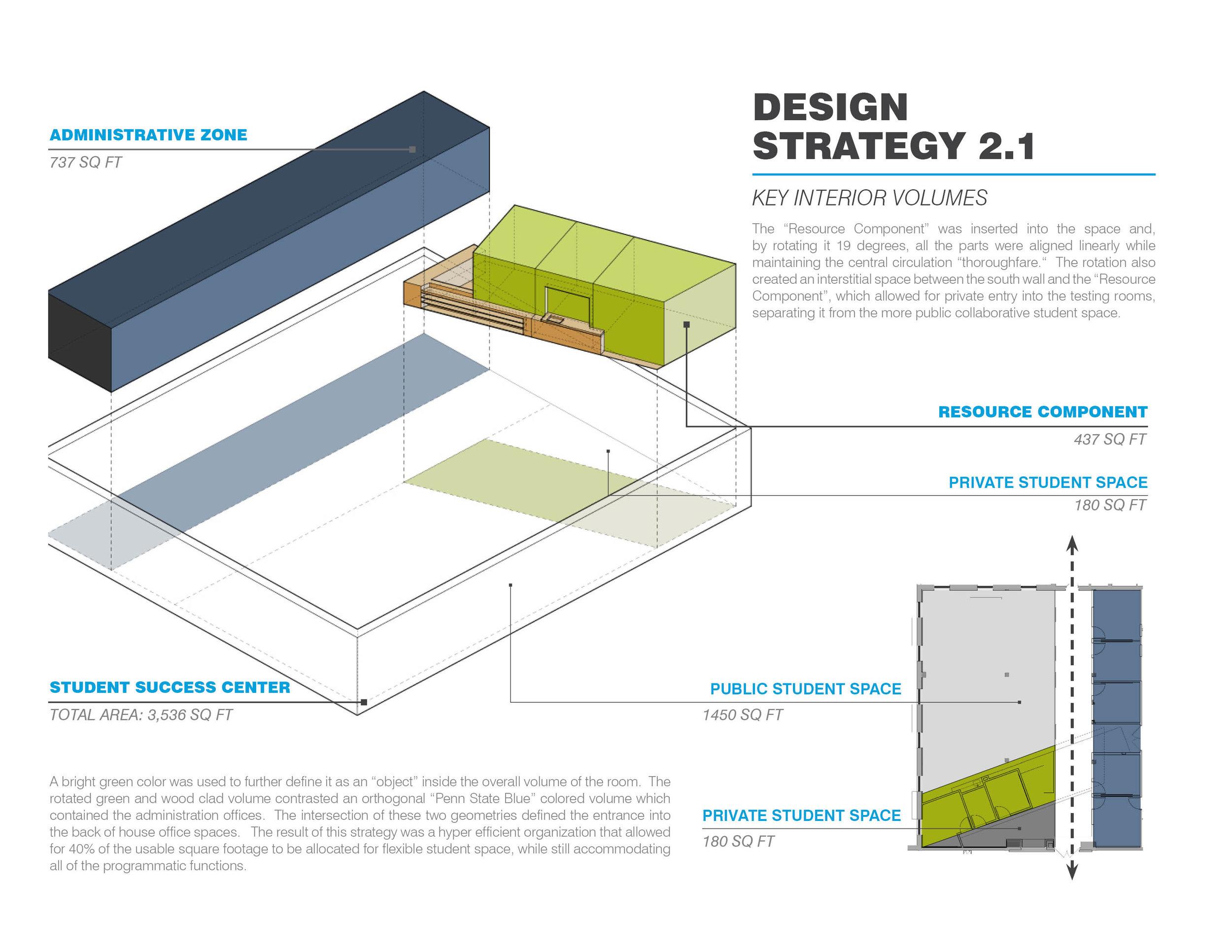 Design Strategy5.jpg