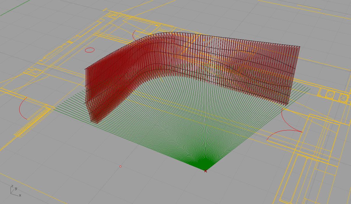 punto focal generador de los slabs verticales