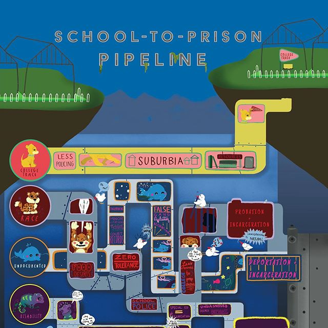 School to Prison pipeline infographic for @ccejlove I made a couple months ago. Thank you Ahuitz for your vision in this, it was hella fun to think about new ways to represent a topic that can get real saturated w percentages and facts. Thinking about it in a way where you can explain it to anyone (including children) was a challenge I was very open to taking. The image is huge, kinda tricky to post it, but contact CCEJ for info on where to purchase it if you're interested. There's also a poster on the Hope and Resilience that counters the School to Prison Pipeline, I'll post that Monday.