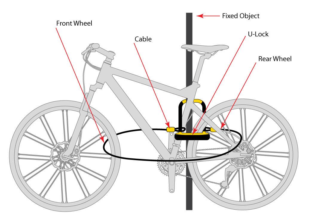 OnGuard 8015M Bulldog Medium DT U-Lock /& Wheel Cable Bike Security Bicycle Lock