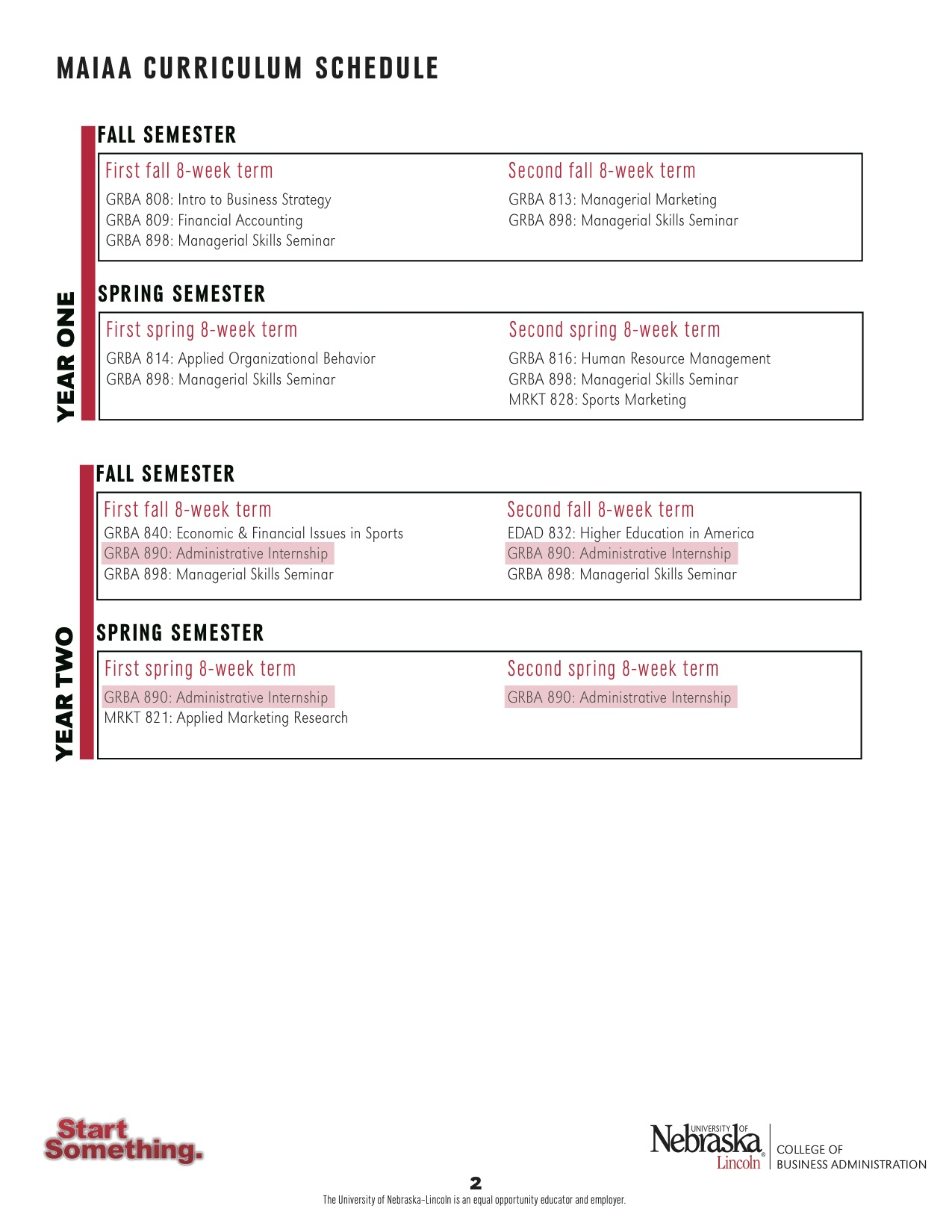 MAIAA Curriculum Guide